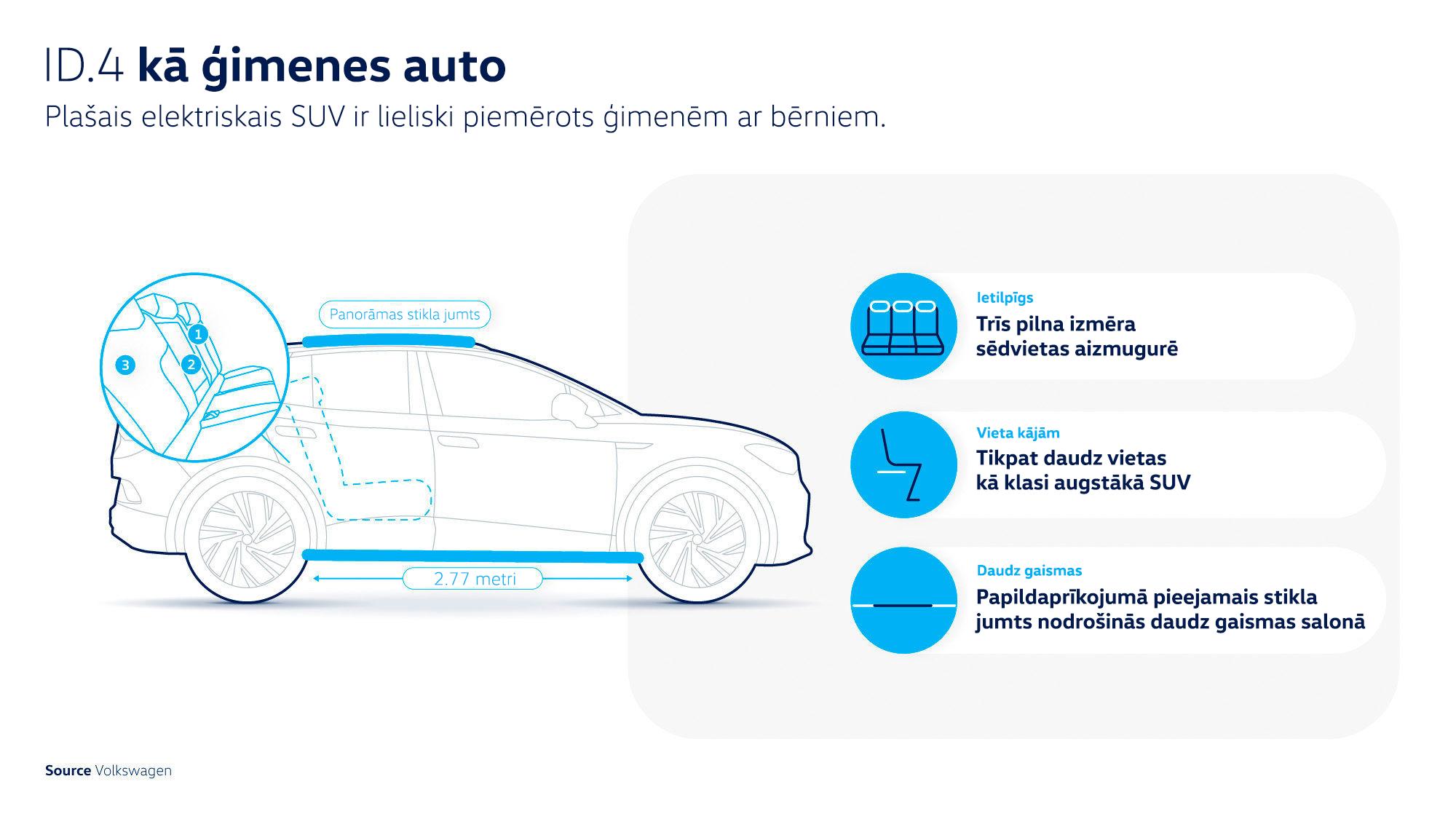 volkswagen-elektroauto-id4-gimenes-auto